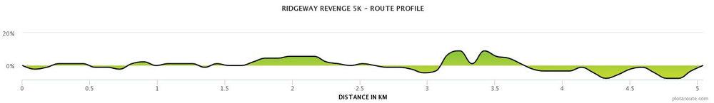 Ridgeway_Revenge_5K.jpg