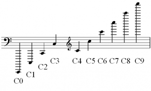 pitch_notation