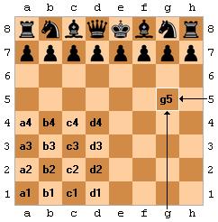 scd_algebraic_notation
