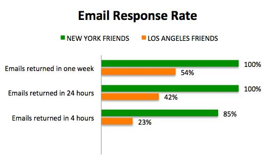 Email-Response-Rate.jpg