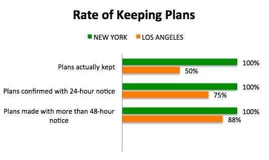 Rate-of-Keeping-Plans.jpg
