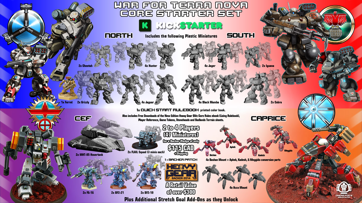 Heavy Gear Blitz Kickstarter Core Starter Set Contents Image Updated with Stretch Goal 14 Unlocked 47 minis 1200 wide