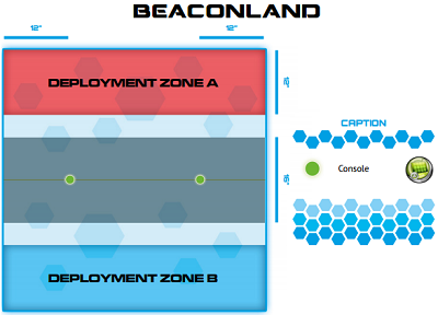 BeaconLand