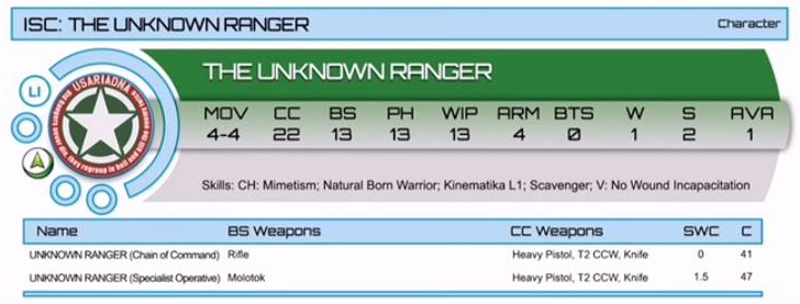 unknown-ranger-stats