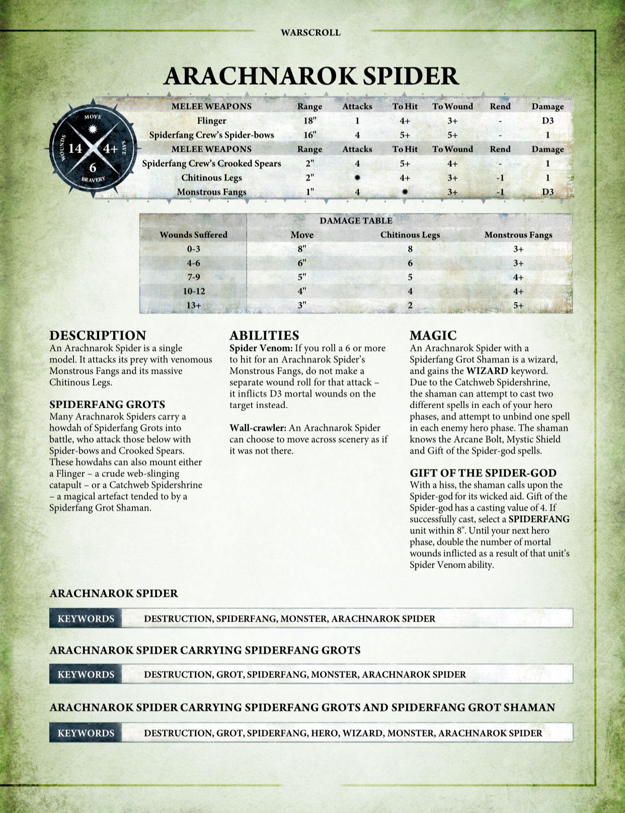 grot-arachnarok-scroll