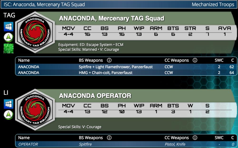 anaconda-stats.png