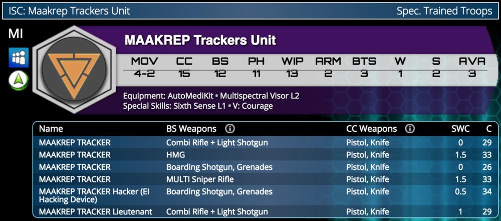 maakrep trackers.png