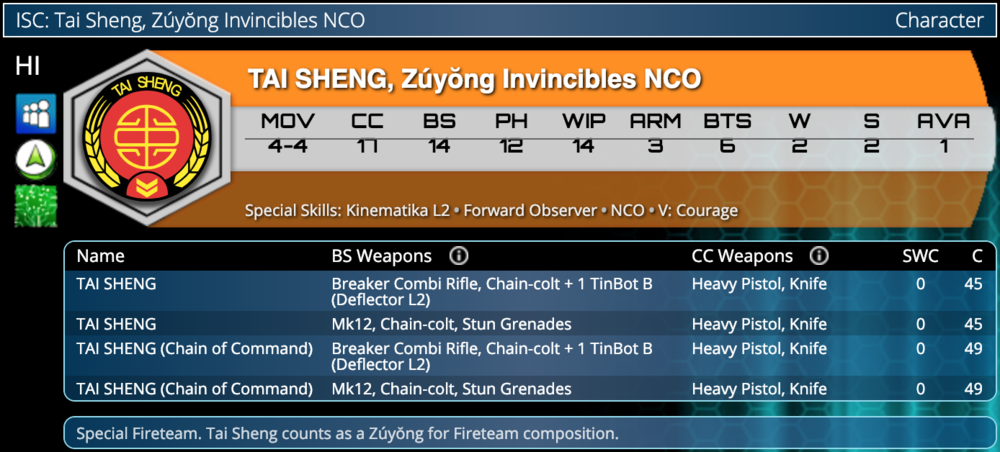 tai-sheng-profile.png