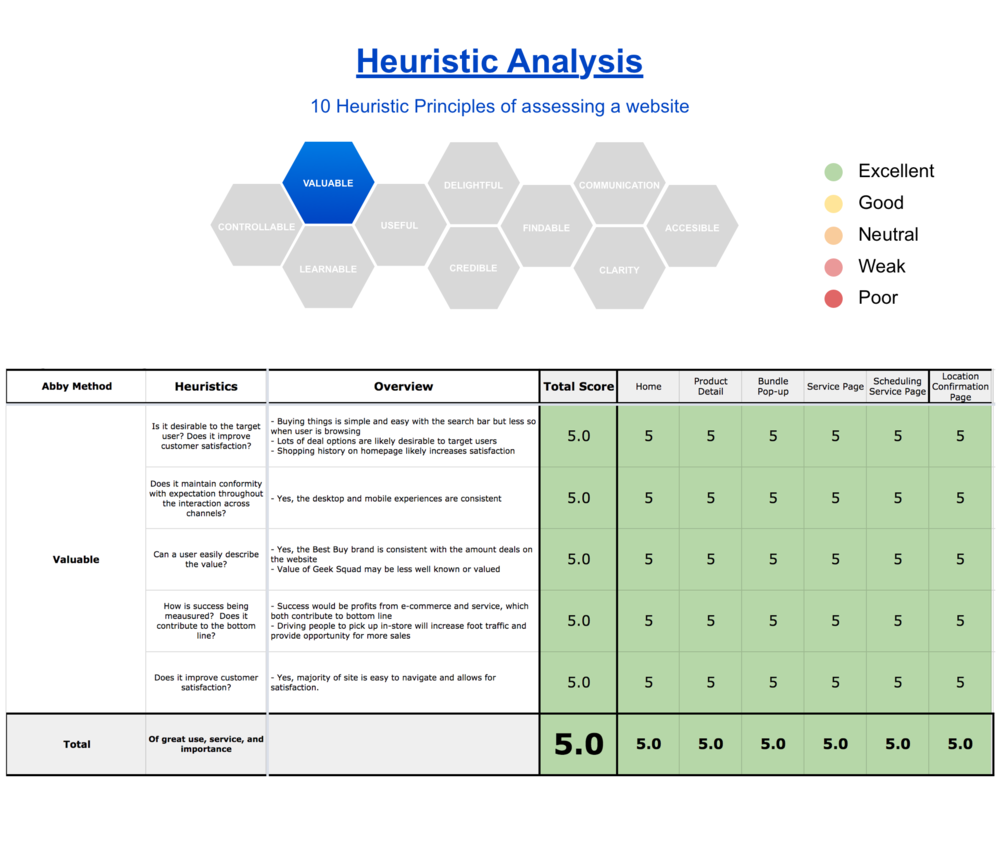 heuristics 2.png