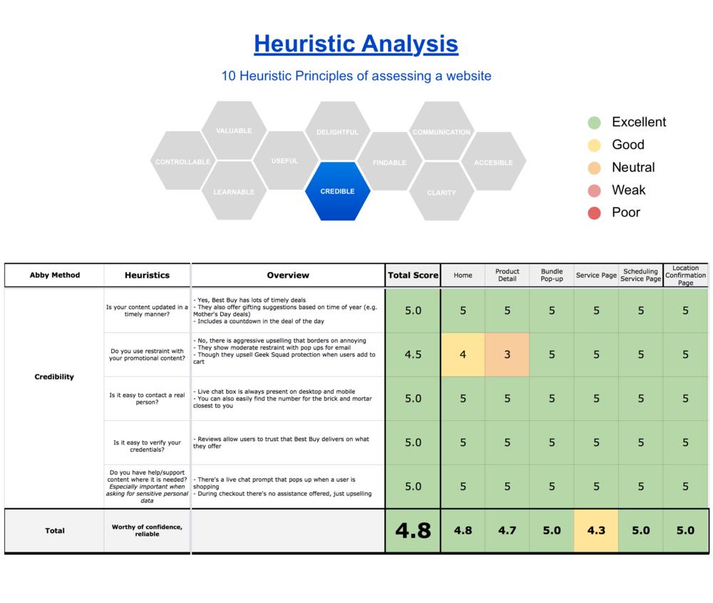 heuristics 6.png