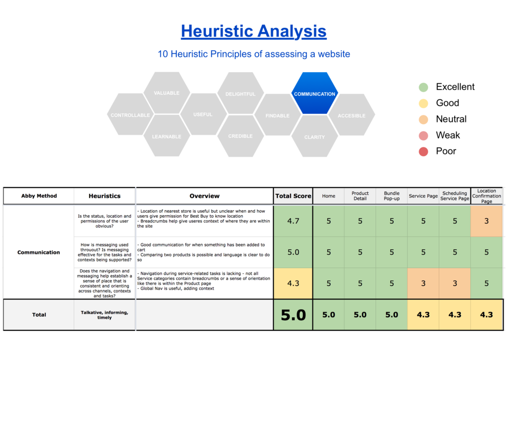 heuristics 8.png
