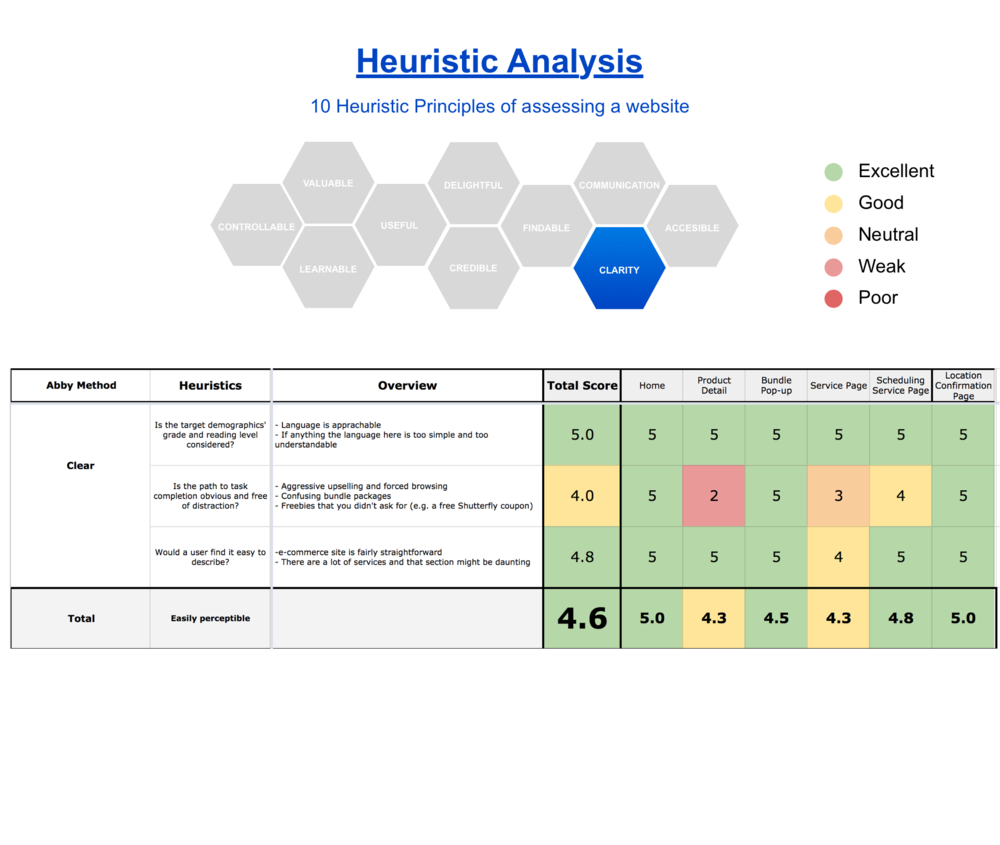 heuristics 9.png