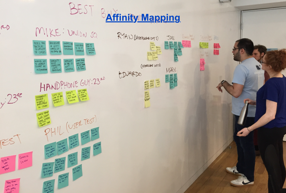 Affinity Mapping 1.png