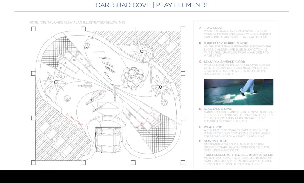 carlsbad play elements.png