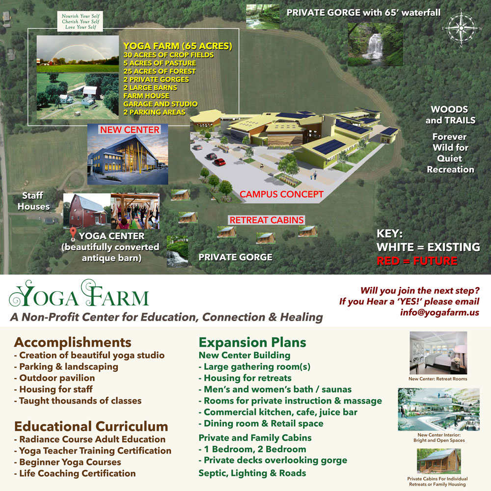 Our Vision - We are developing a non-profit Center for Education, Connection & Healing.Will you join the next step? If you Hear a 'YES!' email us at info@yogafarm.us