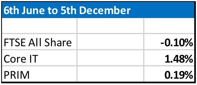 Markets_Table_2.jpg
