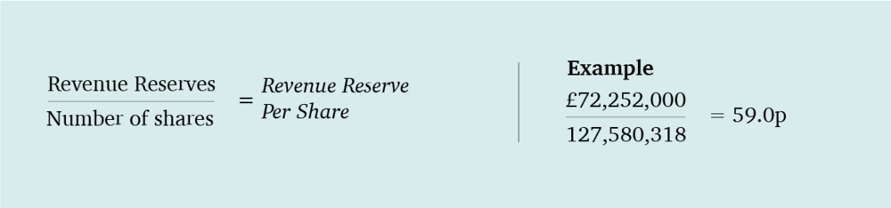 Revenue Reserve per Share