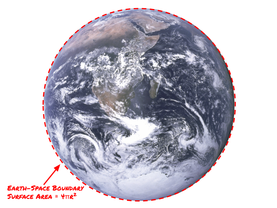Earth-Space Boundary.png