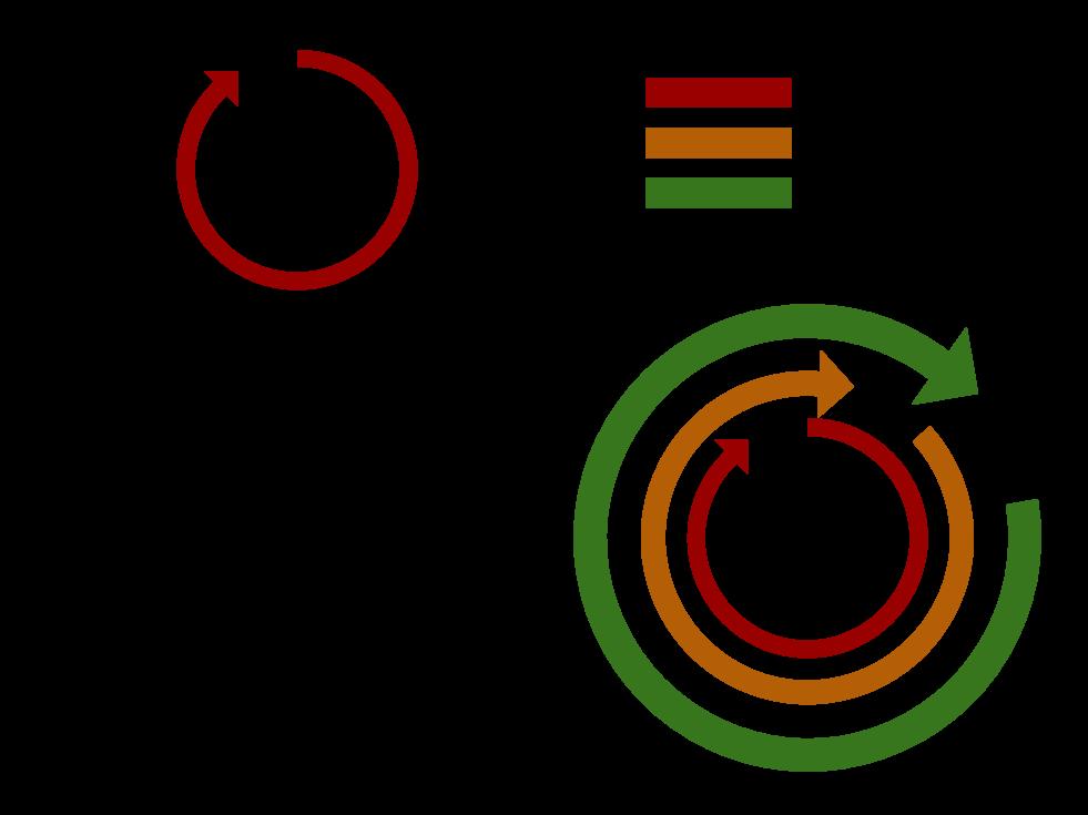 Academic Cycle.png