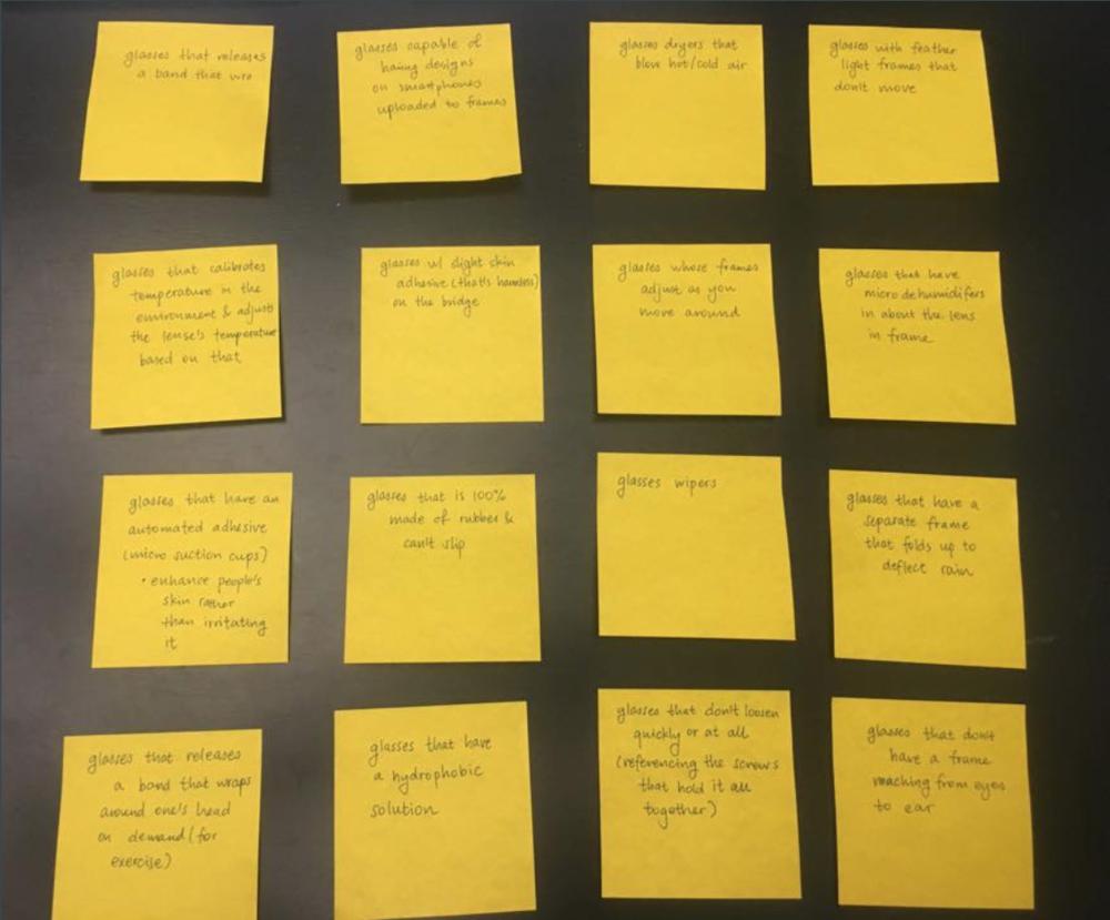 Brainstorming/Brainwriting