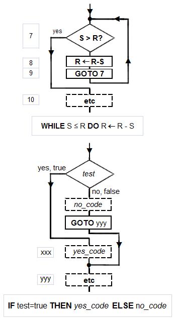 Euclid's_algorithm_structured_blocks_1.png