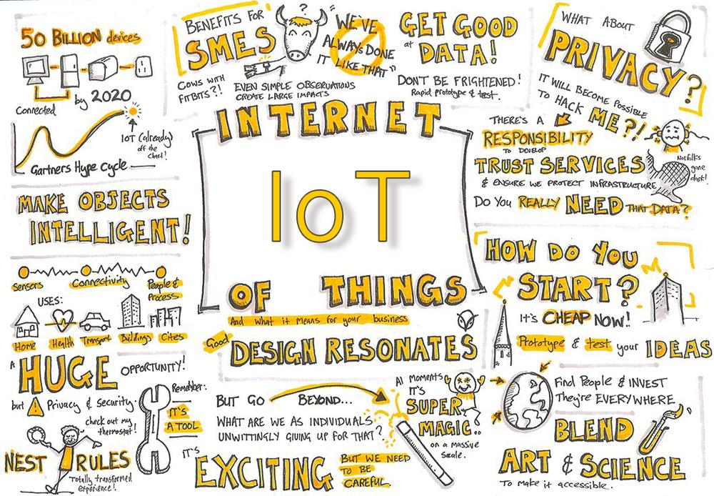 Iot cartoon.png