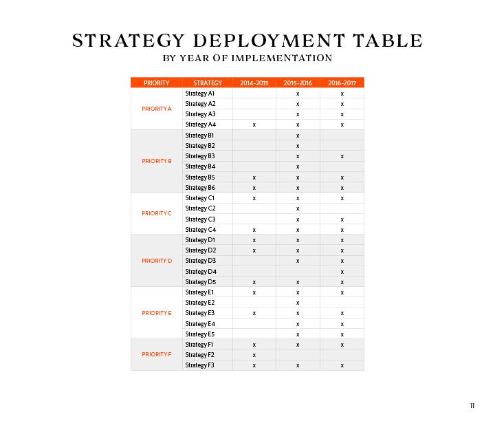 StrategicPlan11.jpg
