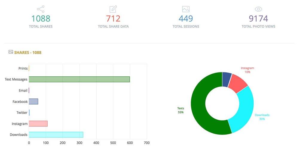 data-leads.jpg