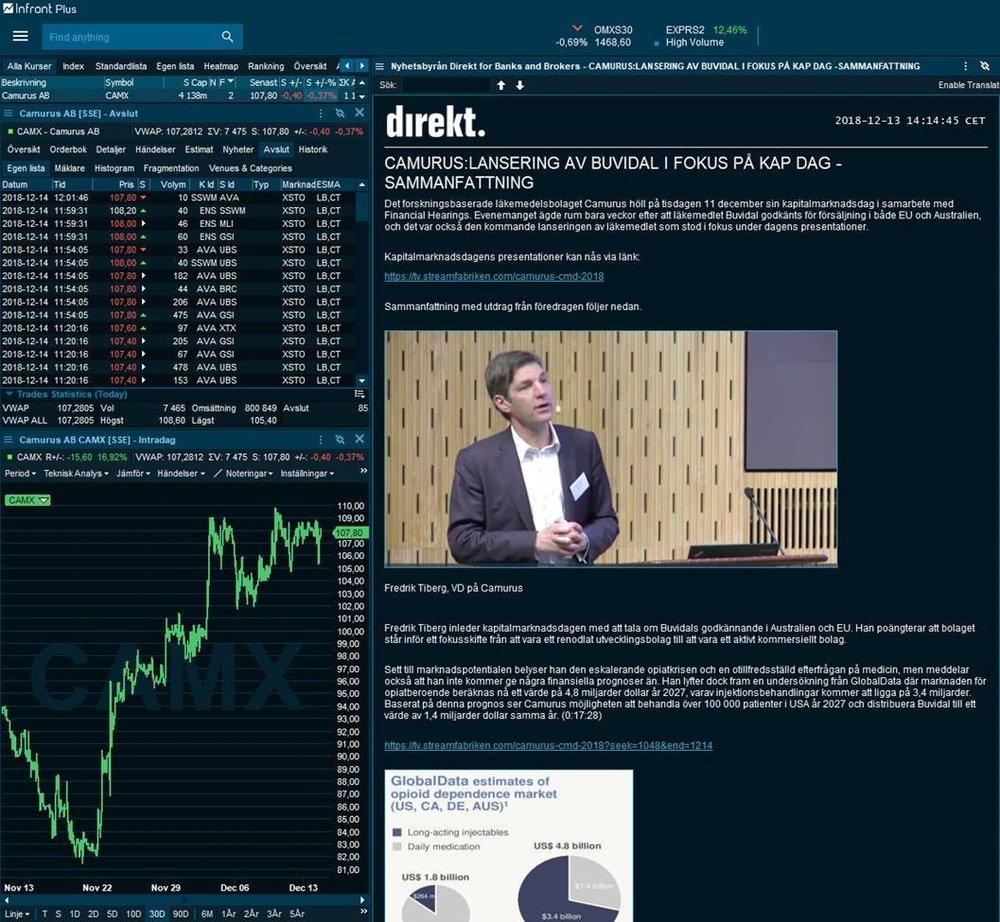 Kuvakaappaus INFRONT-terminaalissa julkaistusta artikkelista Camurus AB:n Capital Markets Daysta.
