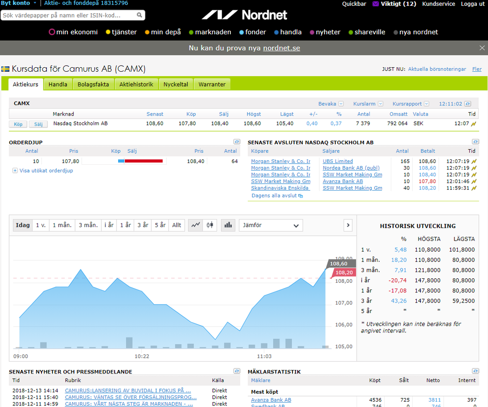 Screen capture of trading platform Nordnet's news about Camurus AB's Capital Markets Day.