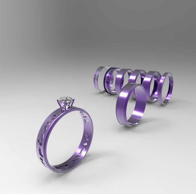 Ring Concepts