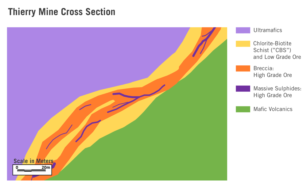 Thierry Mine Cross Section