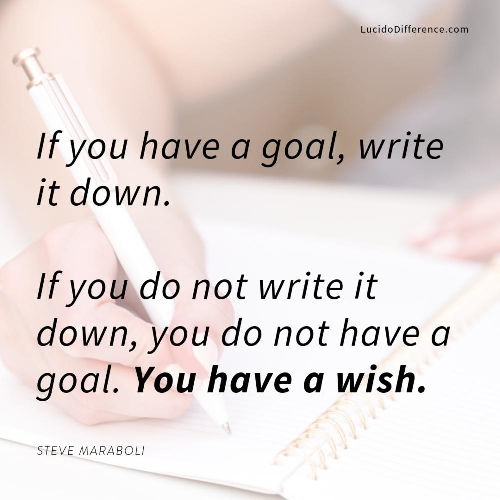 write it down. -