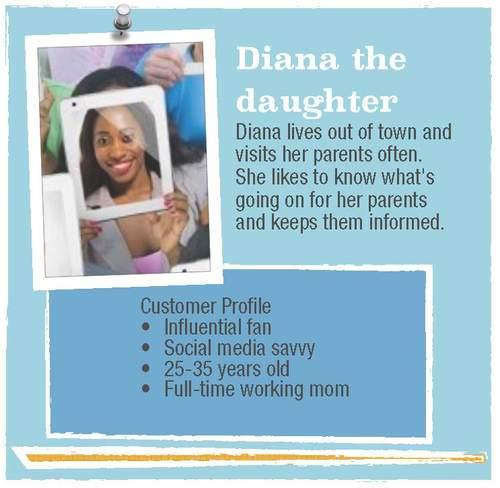 Customer profile of a Millennial woman