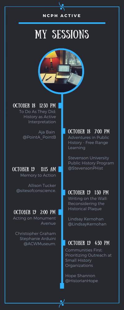 NCPH Active Timeline.png