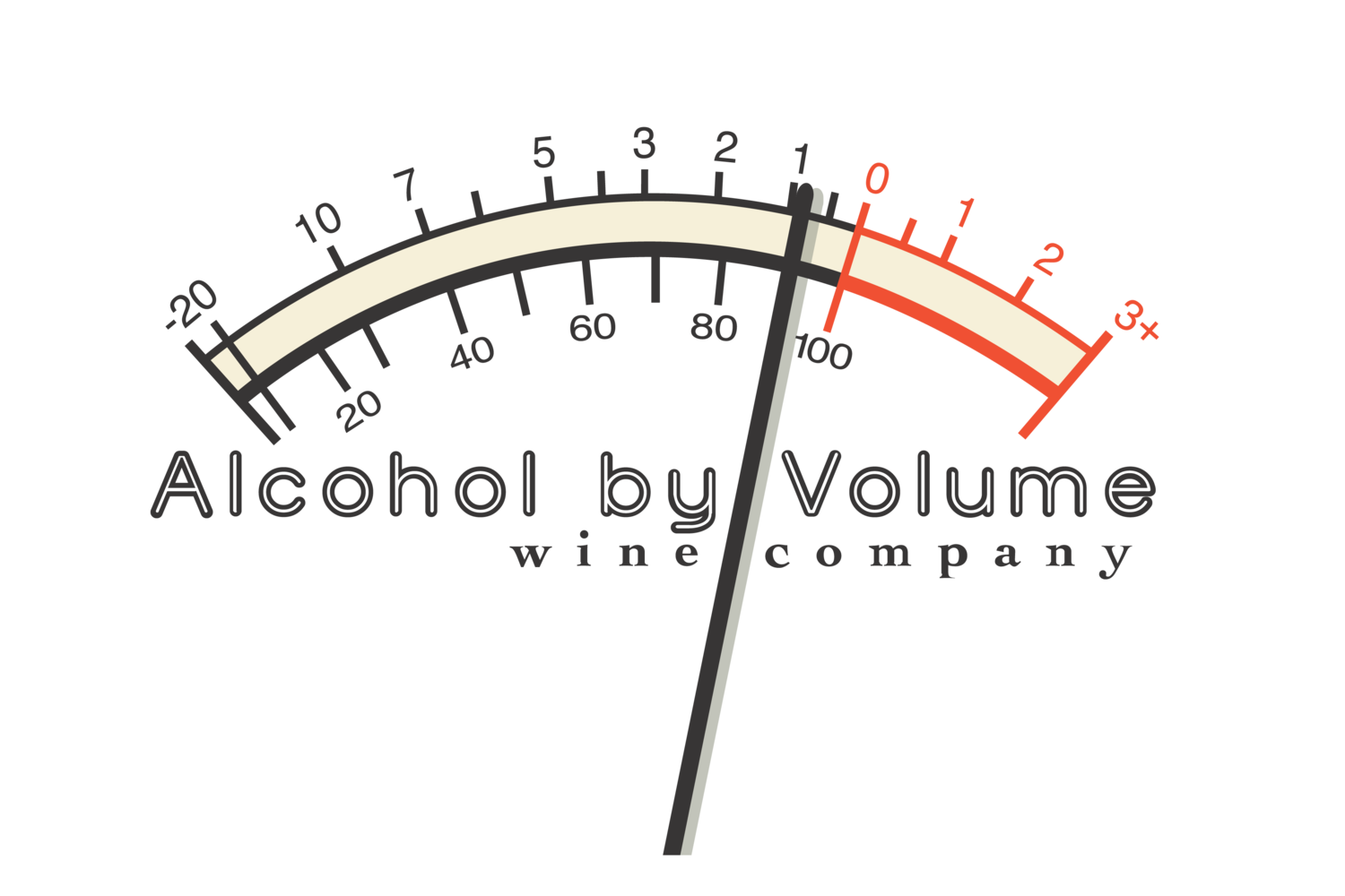 5 alcohol by volume