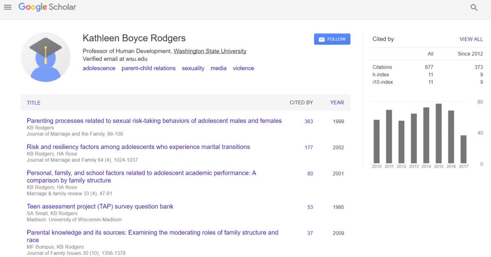 Google Scholar - Visit Kathleen's Google Scholar Page