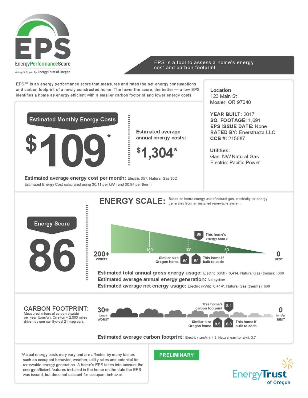City of Portland Home Energy Score