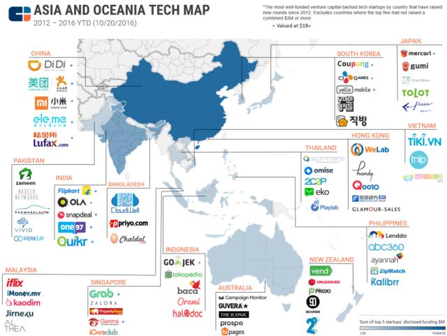 cbinsights_asia-startup-tech.png