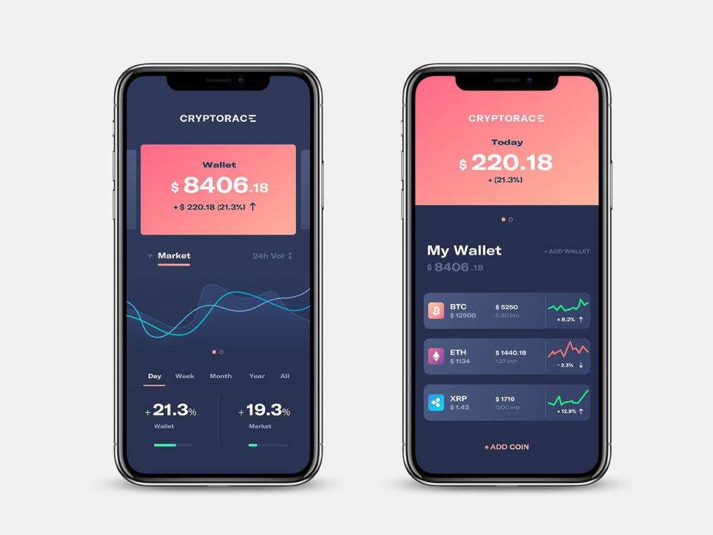 Cryptorace - Branding, UX and Ui for an Asian exchange and cryptocurrency trading platform based in Hong Kong.