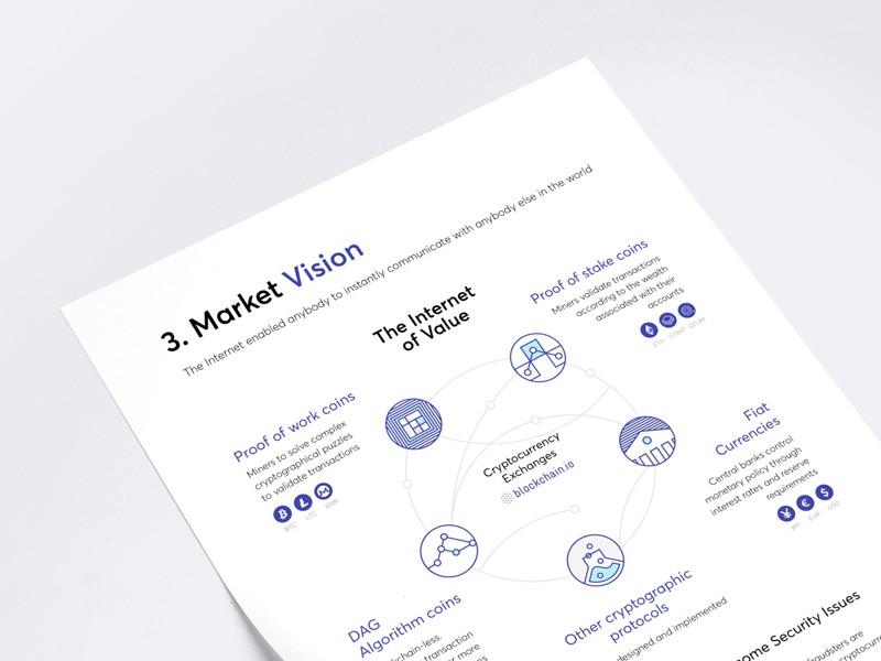 WHITEPAPER  Possiamo aiutare il vostro team a realizzare un whitepaper efficace e di forte impatto, in linea di con linee guida della brand identity e con la vision generale del progetto.