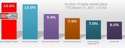 market share2.jpg