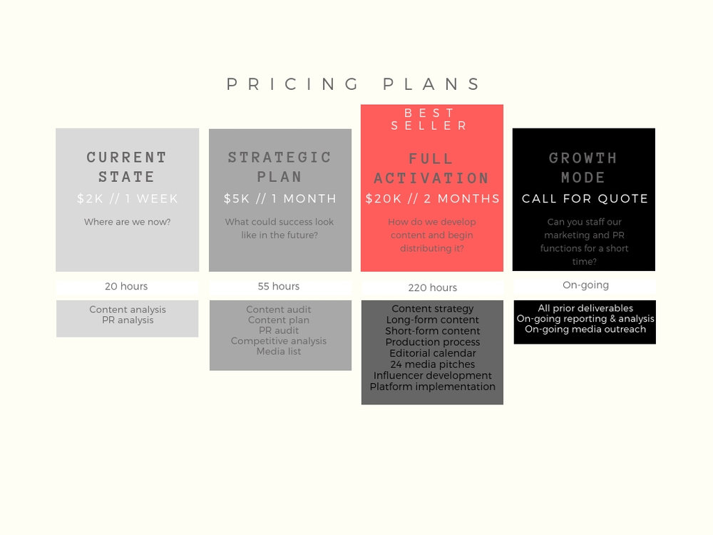 H&S pricing plan, rose bg.jpg