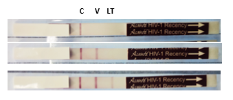 Figure 1. Point-of-Care Recency Test (Asante HIV-1 Rapid Recency Assay) Illustration