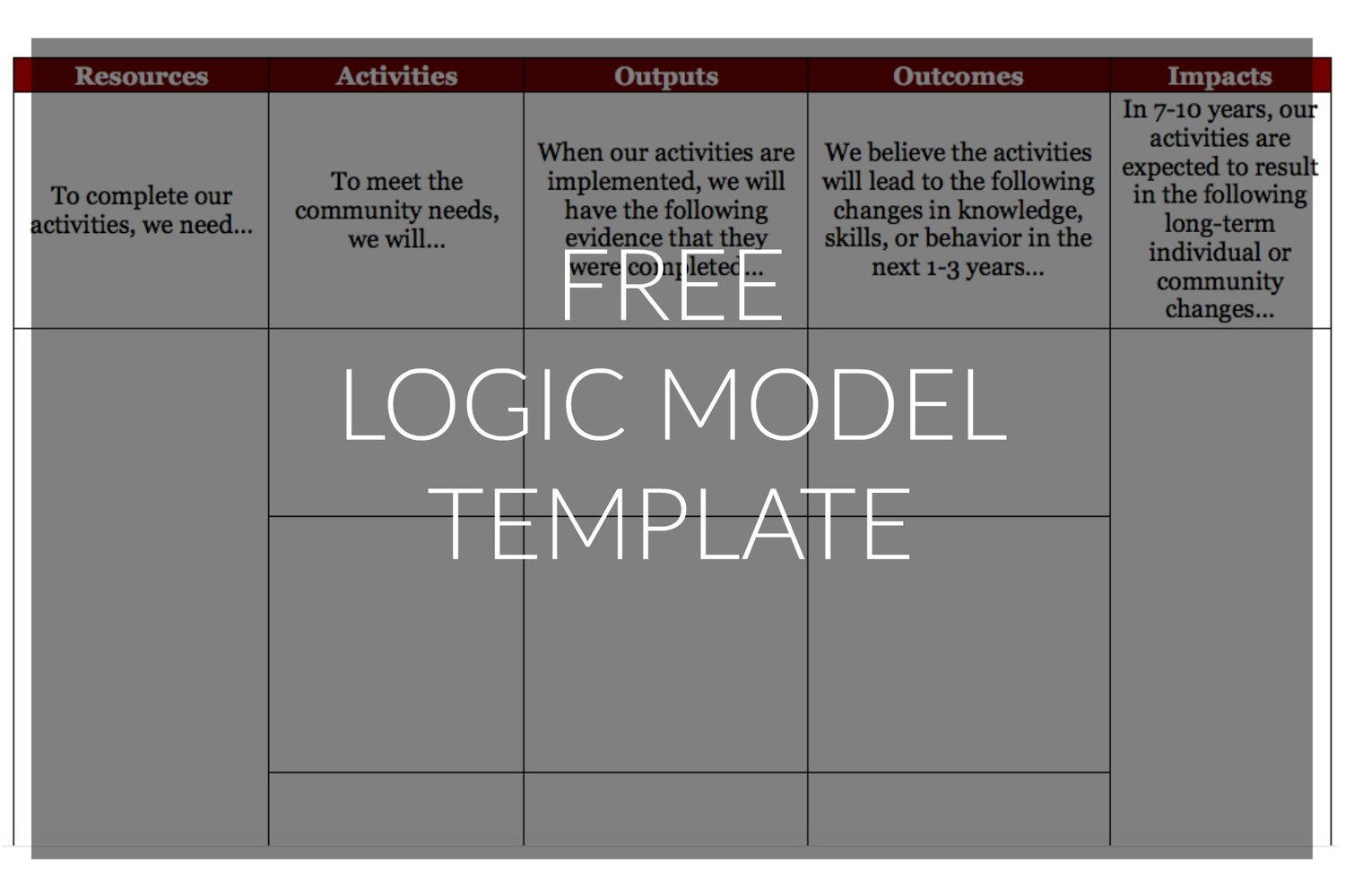 Logic Model Template Capacity Building Consulting