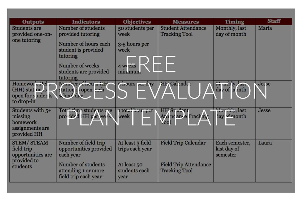 process eval plan template pictures.jpg