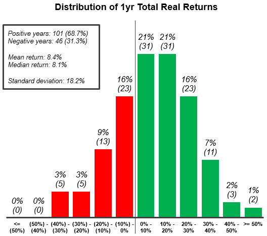 1-year-return-distribution.png