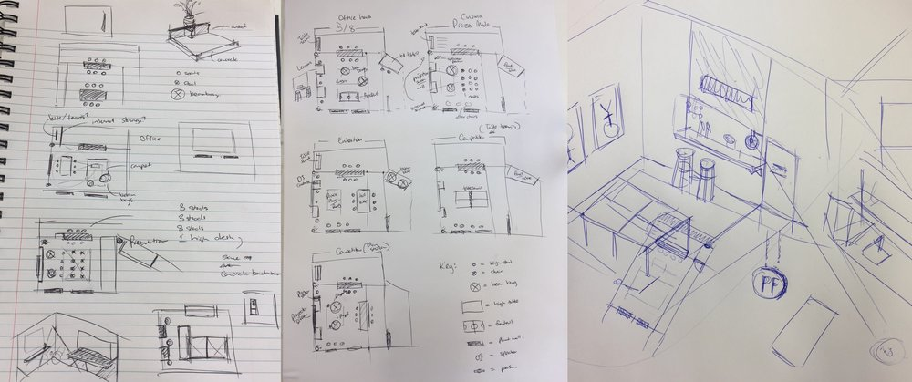 Sketches of the Bar Prototype