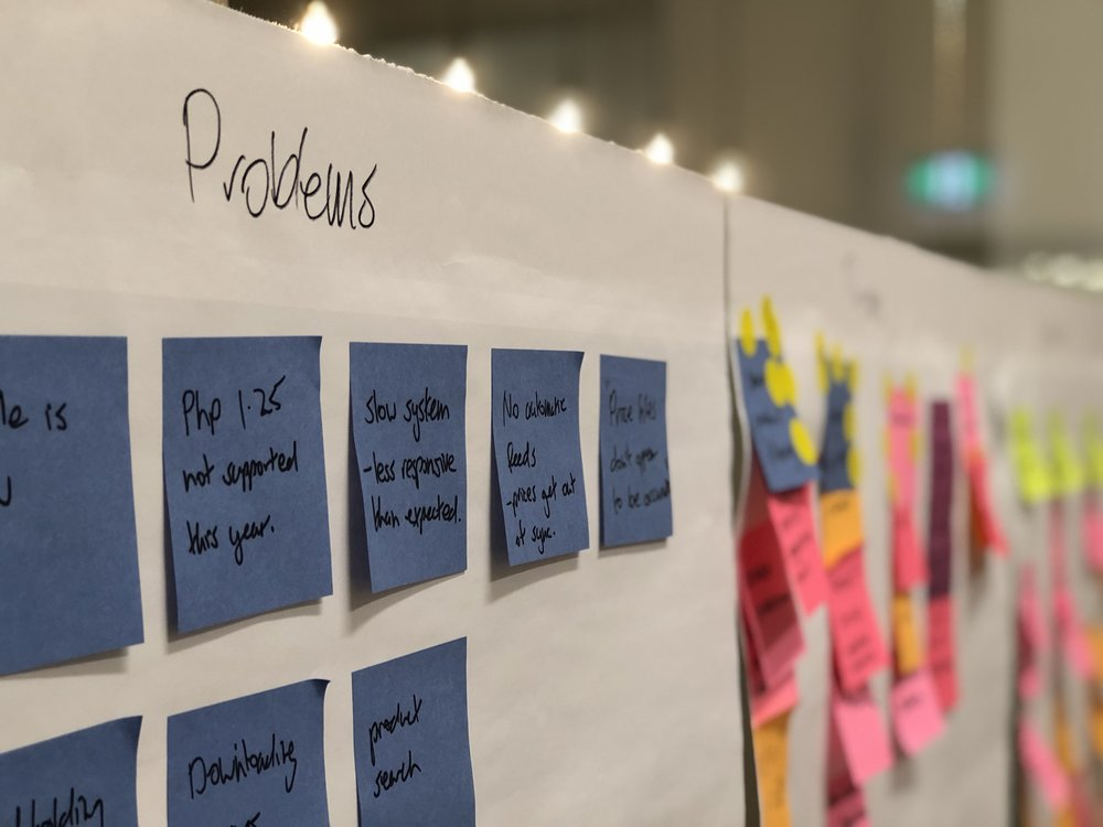 The first thing we focus on is is understating the business and it customers problems, goals and needs.