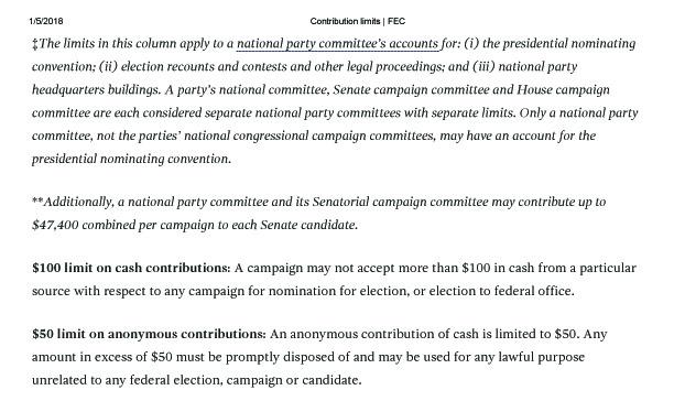 Contribution limits _ FEC2.jpg